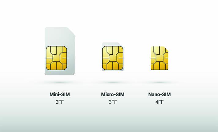 different SIM card sizes