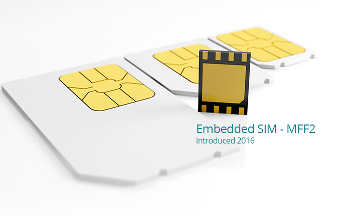 embedded size